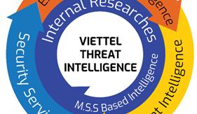 Viettel chính thức ra mắt nền tảng Threat Intelligence
